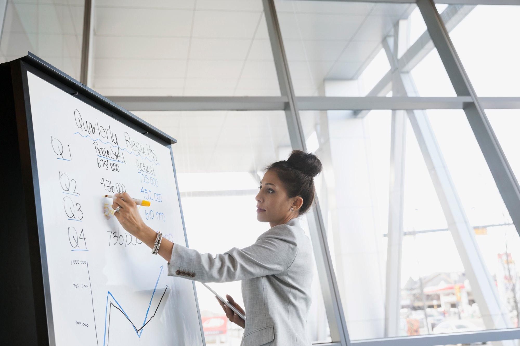 Plano de contas: 3 passos para montar em sua loja